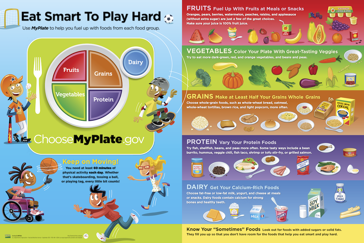Eat Smart to Play Hard Illustration